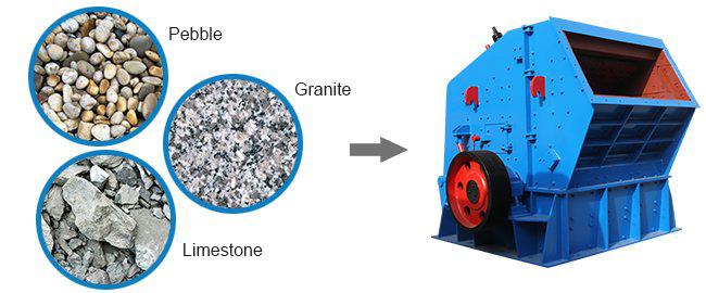 impact crusher material