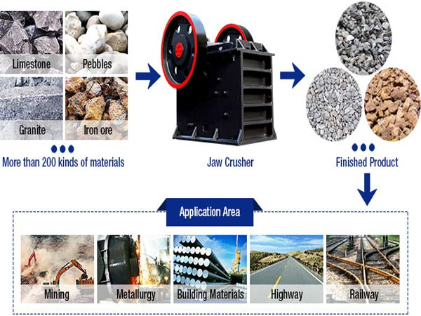 jaw-crusher-finished-products