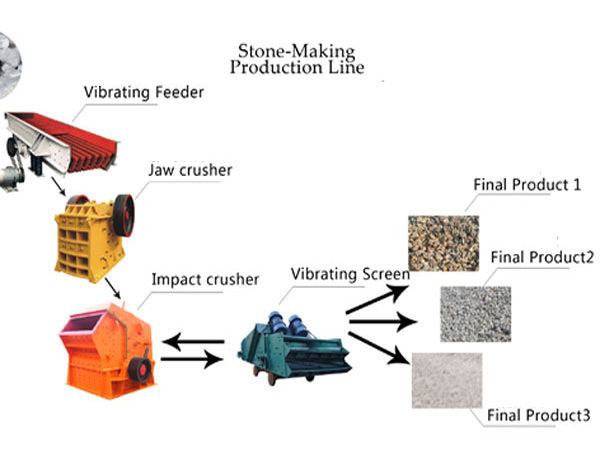 stone-crushing-process