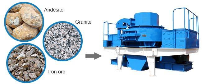 sand making machine materials