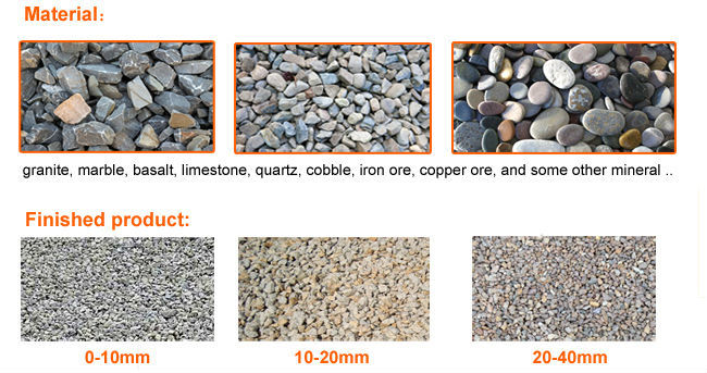 mobile crusher materials
