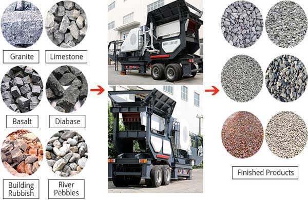 basalt-crushing-plant-materials
