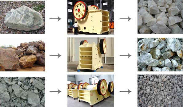 marble-crusher-materials
