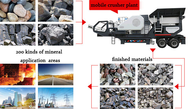 crusher plant application